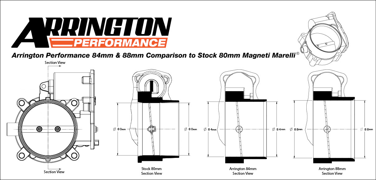 Arrington Performance 84mm and 88mm Section Comparison to Stock 80mm Magnet Marelli